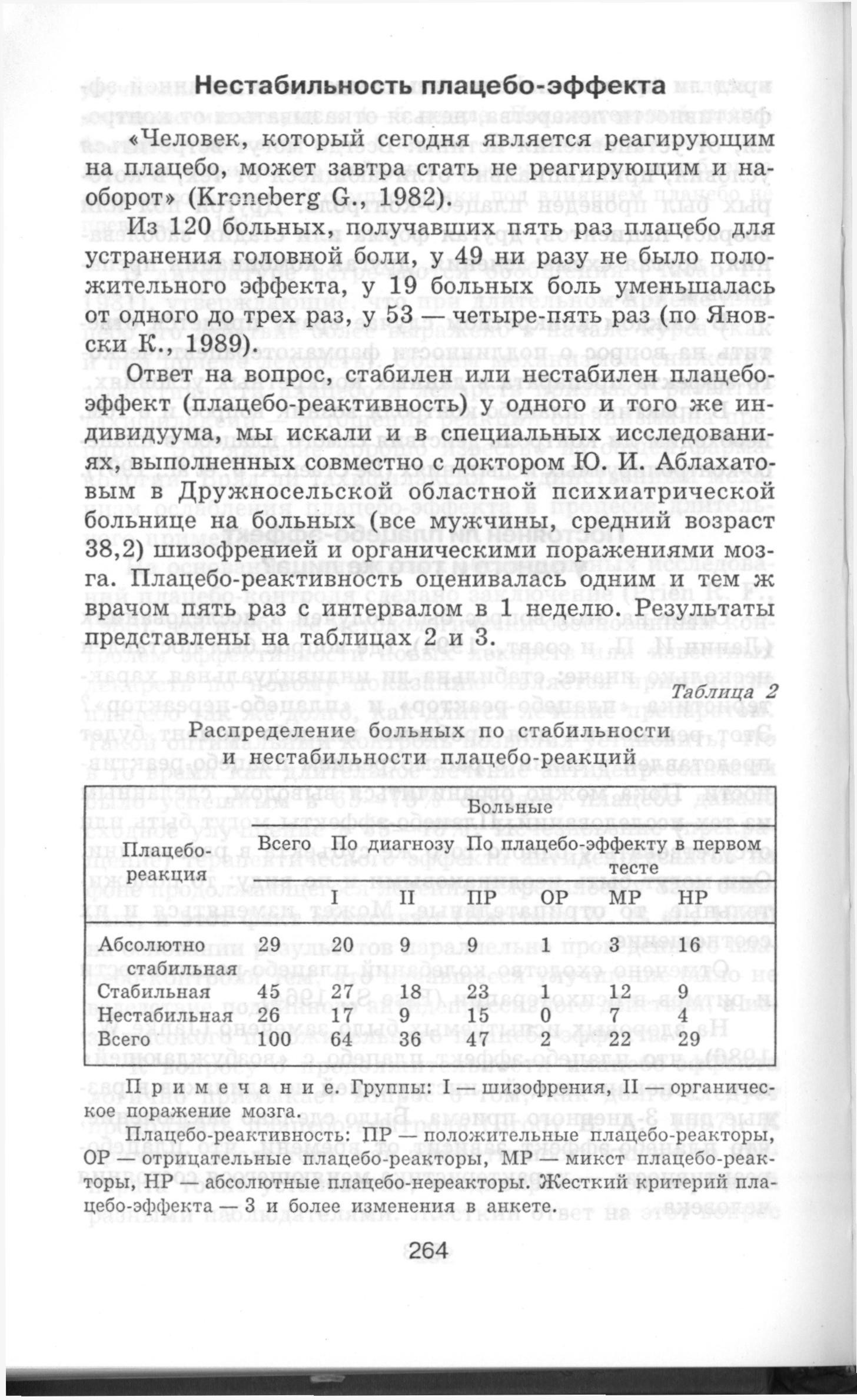 Применение плацебо для лечения алкоголизма таблица.doc лечение алкоголизма г.черновцы